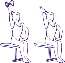 Exercice pour les triceps