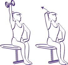 Exercice pour les triceps
